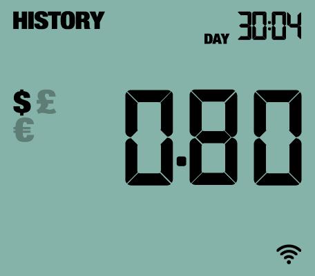 7. e2_history_day_cost