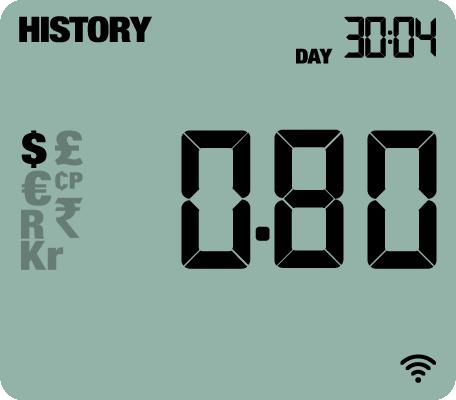 7.-e2_history_day_cost